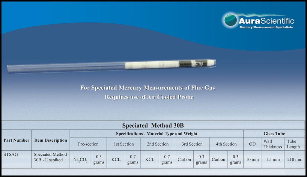 Method 30B Speciated Sorbent Traps